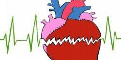 Koronawirus atakuje nie tylko płuca! Atakuje również serce.